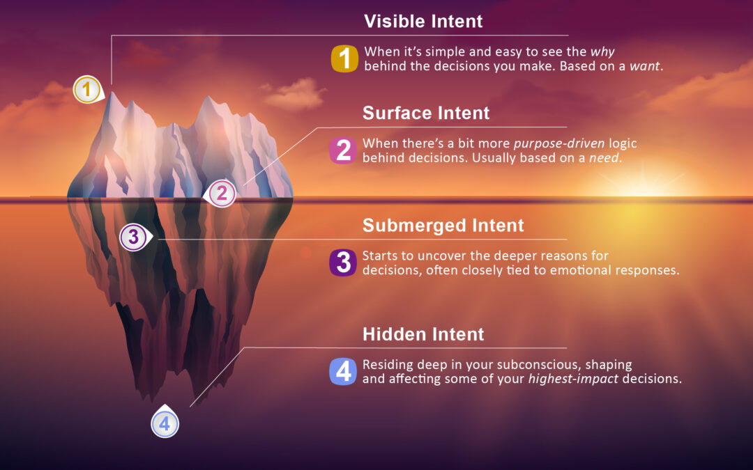 The Iceberg of User Intent